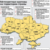 Метеоритні кратери України
